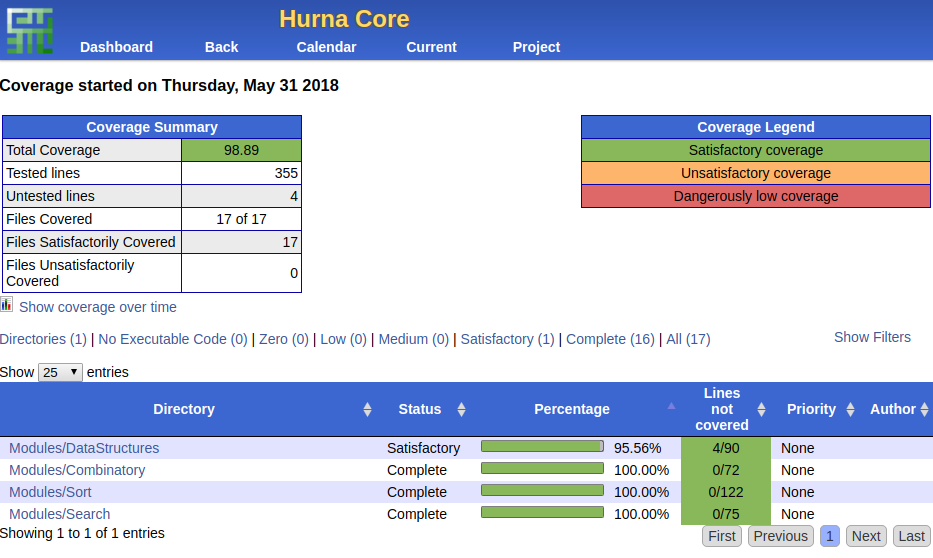 Hurna Core C++ Dashboard